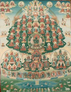 thangka of the Kagyu lineage, showing the 'golden rosay' of masters